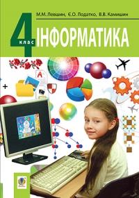 """Додаток до підручника """"Інформатика для 4 класу"""""""